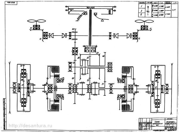 Схема трансмиссии БМД «Объект