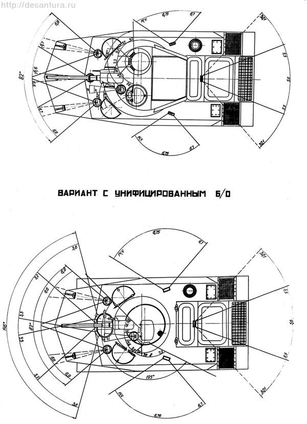 Схема обзора из БМД «Объект